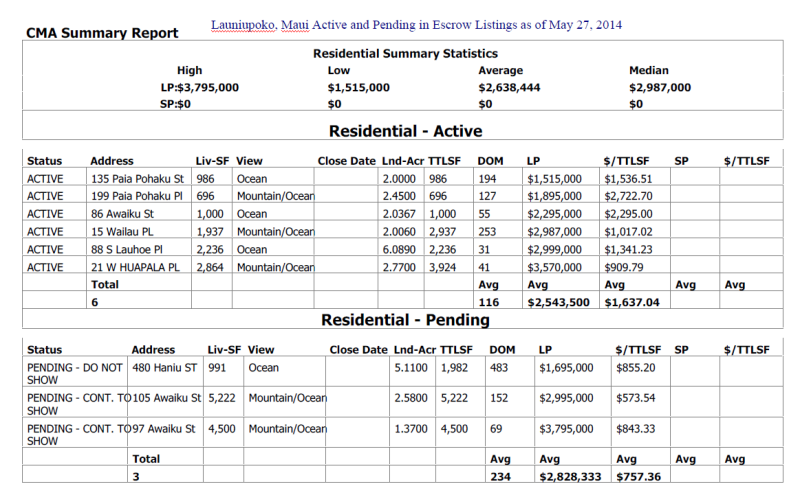 Launiupoko, non cpr'd properties currently active and pending in escrow